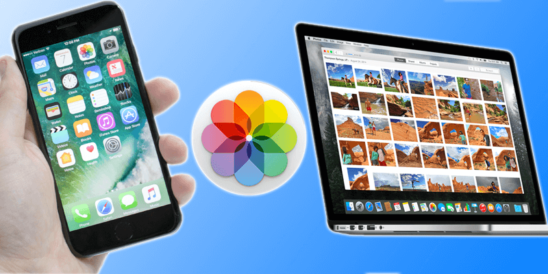 move photos from iphone to mac how to transfer photos from iphone to mac imac macbook 19390